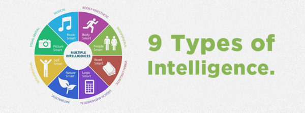 Know The 9 Types of Intelligence